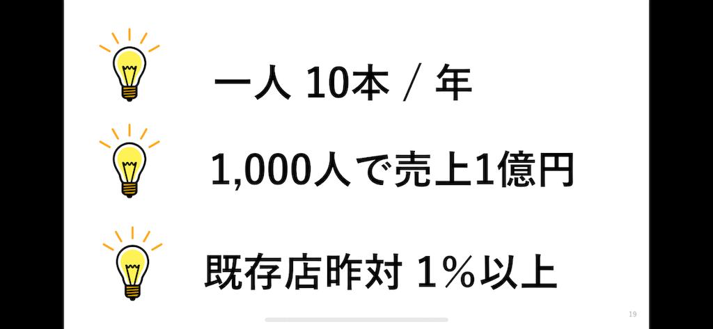 f:id:norry-yasuda:20190710231633p:image