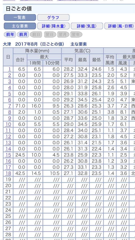 f:id:north-urawa-takao:20170819182142p:image