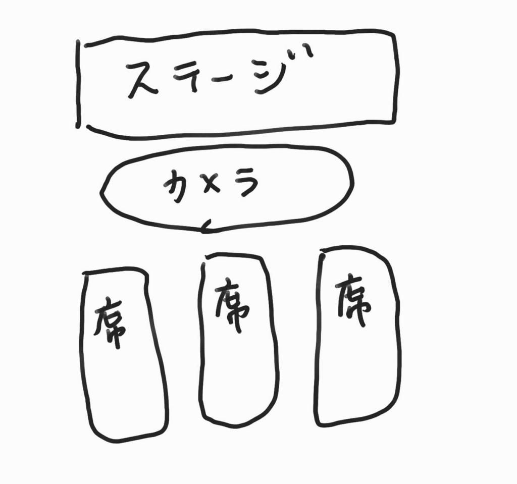 f:id:nos0525:20170725220457j:plain