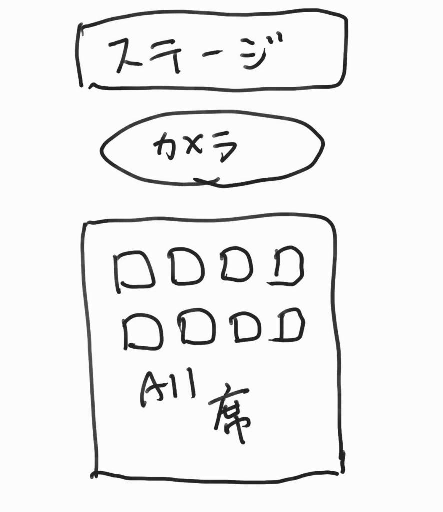 f:id:nos0525:20170725221013j:plain