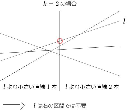 f:id:noshi91:20191211210528j:plain