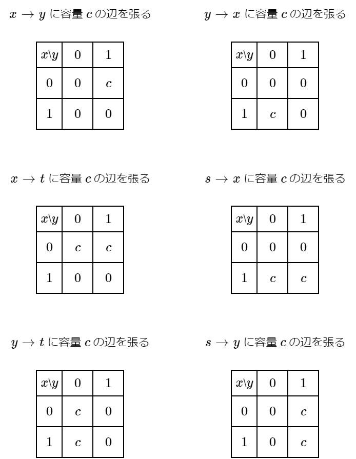 f:id:noshi91:20191220222121j:plain