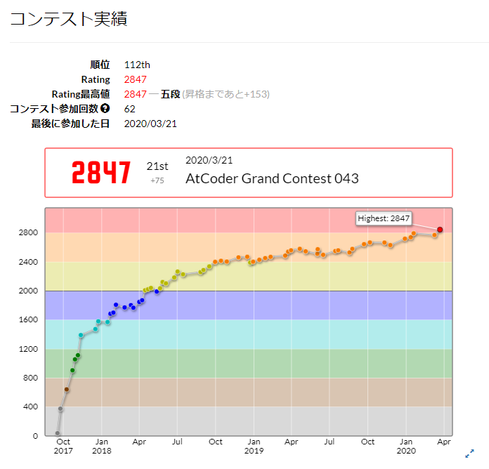 f:id:noshi91:20200323191426p:plain