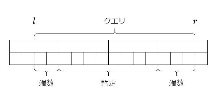 f:id:noshi91:20201026134939j:plain