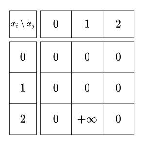f:id:noshi91:20210629043658j:plain