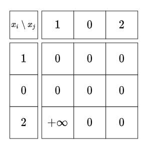f:id:noshi91:20210629043940j:plain