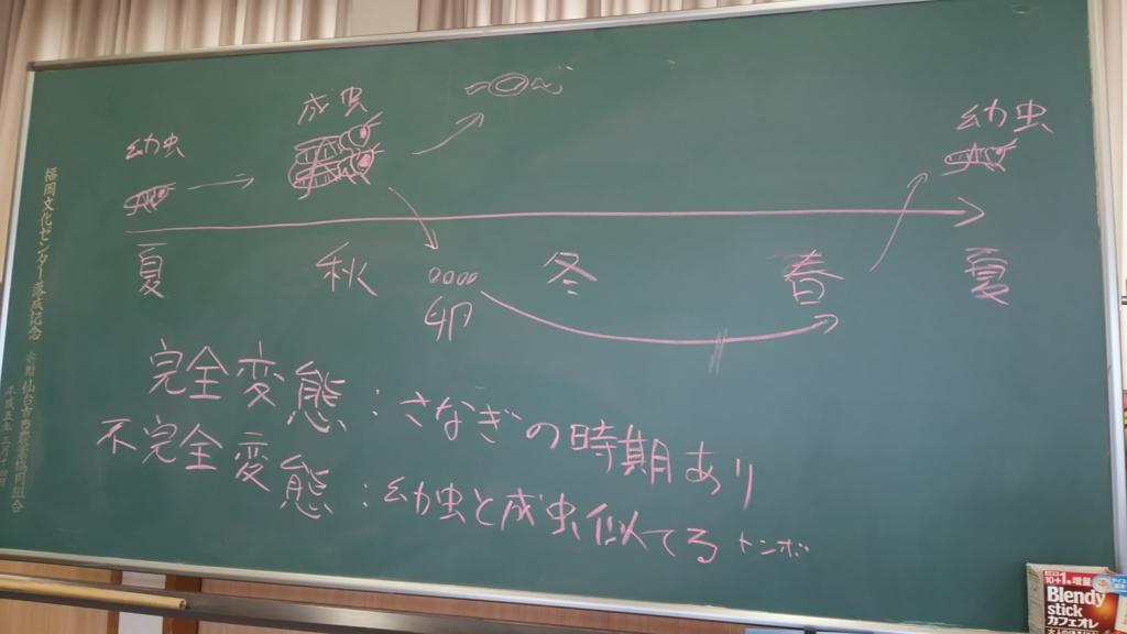 f:id:noshishi:20160816172659j:plain