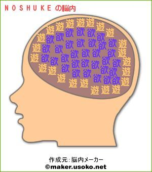 NOSHUKEの脳内イメージ