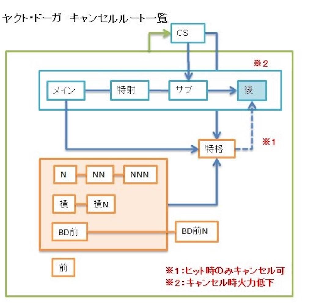 f:id:nosuke0213:20160926101204j:image