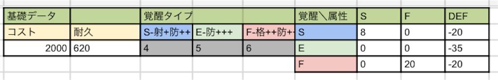 f:id:nosuke0213:20161002030220p:image