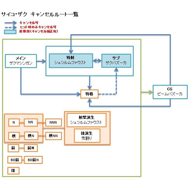 f:id:nosuke0213:20161123232543j:plain