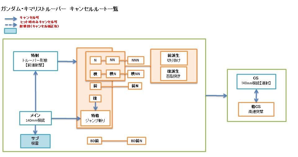 f:id:nosuke0213:20161221013208j:plain