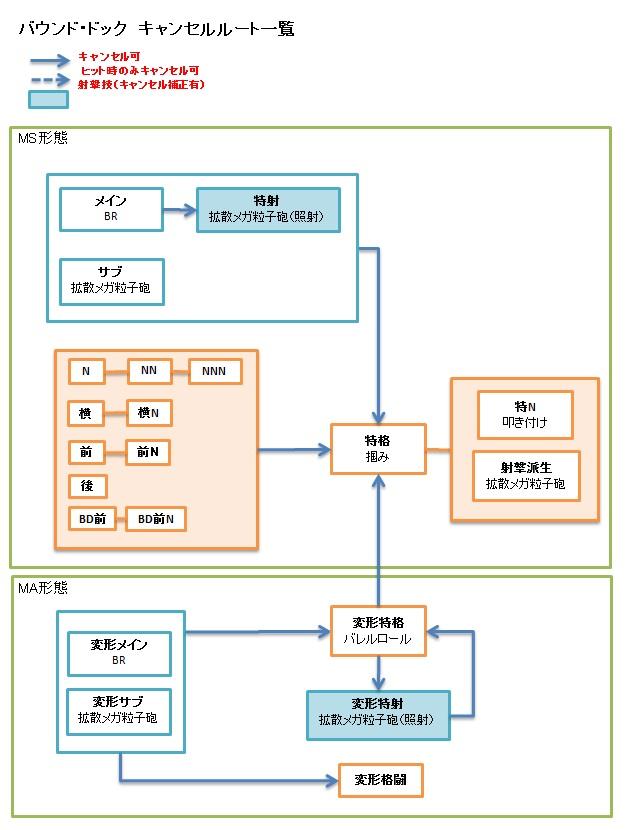 f:id:nosuke0213:20170126004026j:plain
