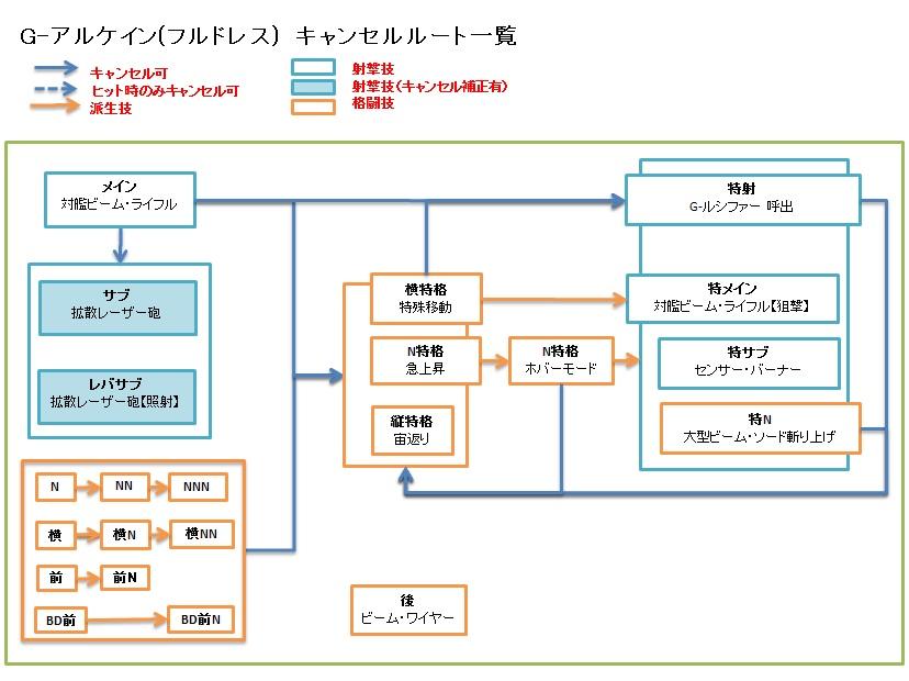 f:id:nosuke0213:20170223035547j:plain