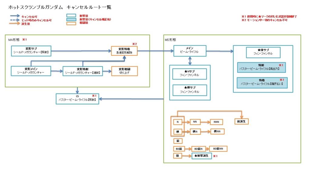 f:id:nosuke0213:20170331043113j:plain