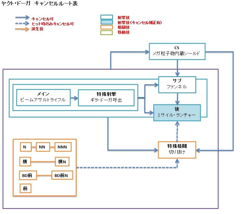 f:id:nosuke0213:20170601025613j:plain