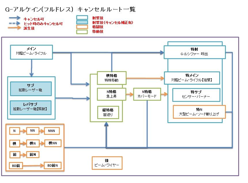 f:id:nosuke0213:20170601034237j:plain