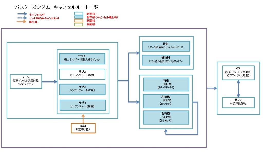 f:id:nosuke0213:20170629012449j:plain