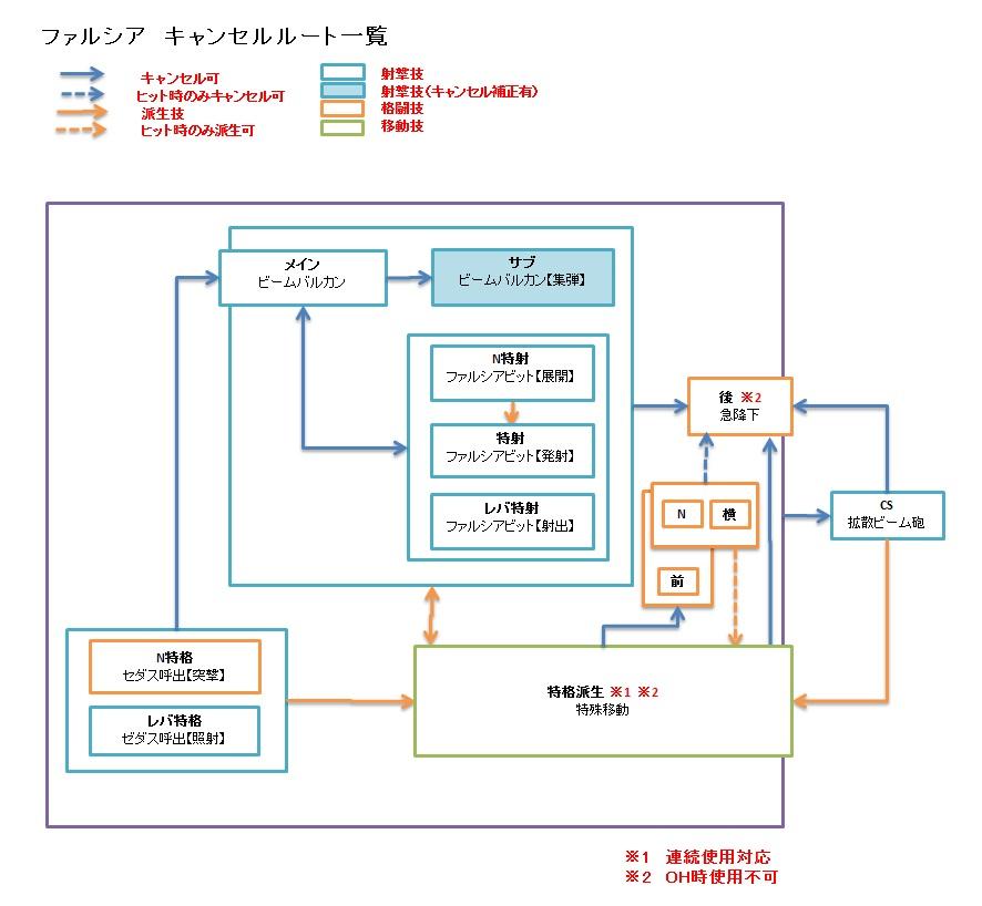 f:id:nosuke0213:20170823052607j:plain