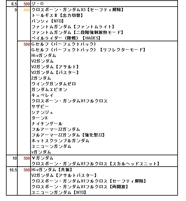 f:id:nosuke0213:20171025003209j:plain