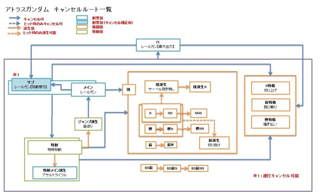 f:id:nosuke0213:20171119083407j:plain