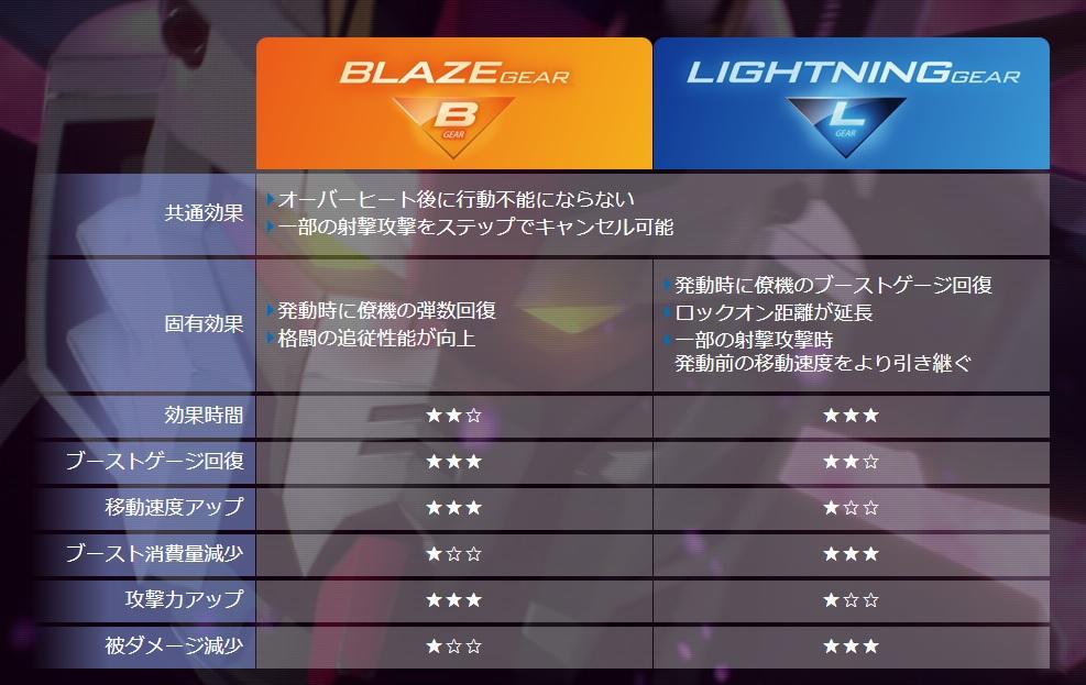 f:id:nosuke0213:20171130235731j:plain