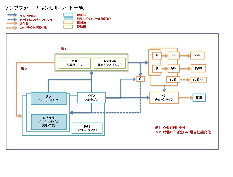 f:id:nosuke0213:20171212041551j:plain