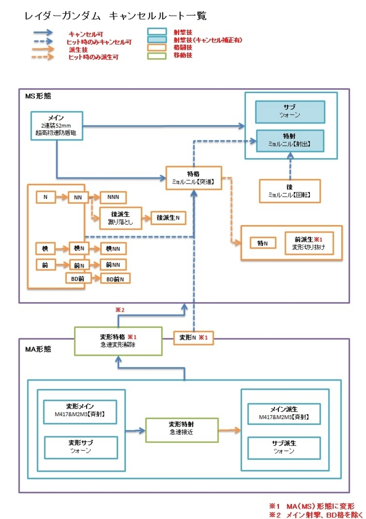 f:id:nosuke0213:20180115222034j:plain:w500
