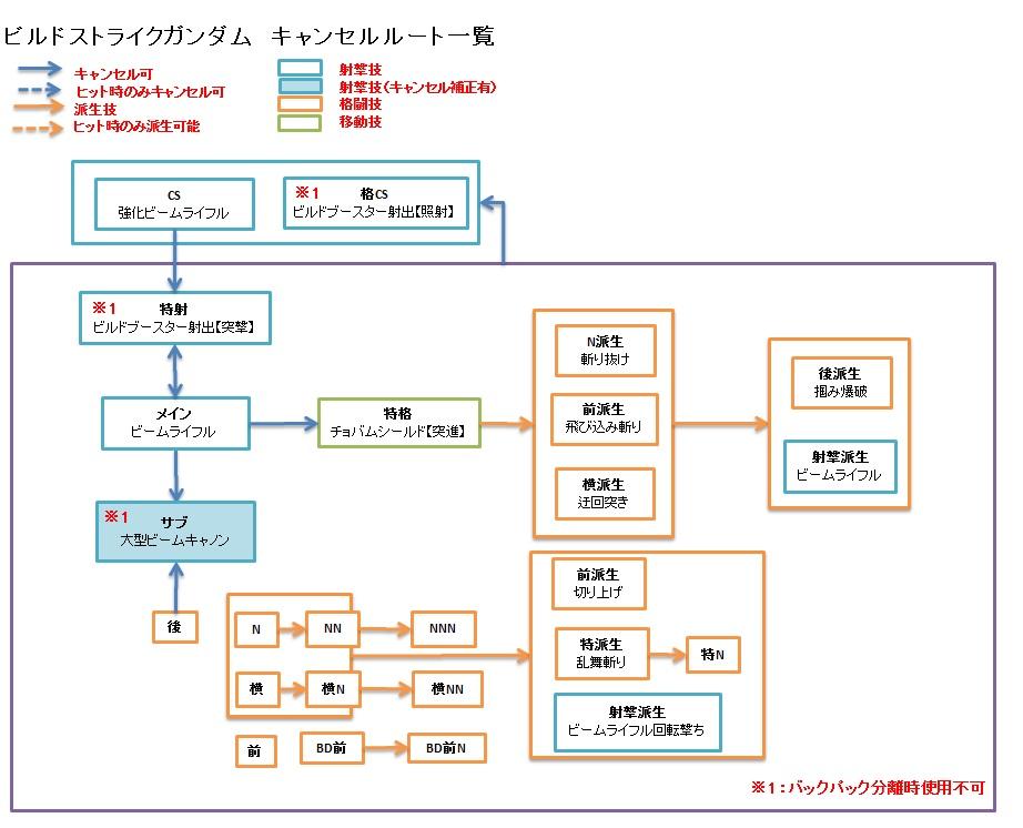 f:id:nosuke0213:20180220023635j:plain