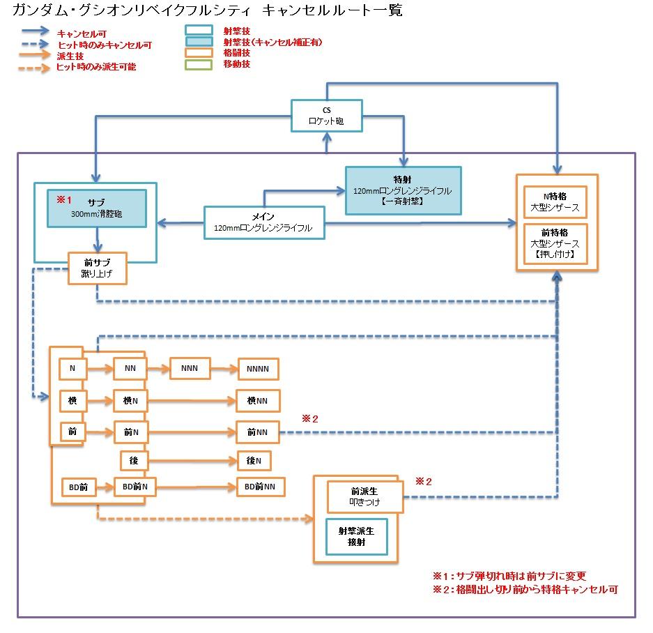 f:id:nosuke0213:20180422051114j:plain