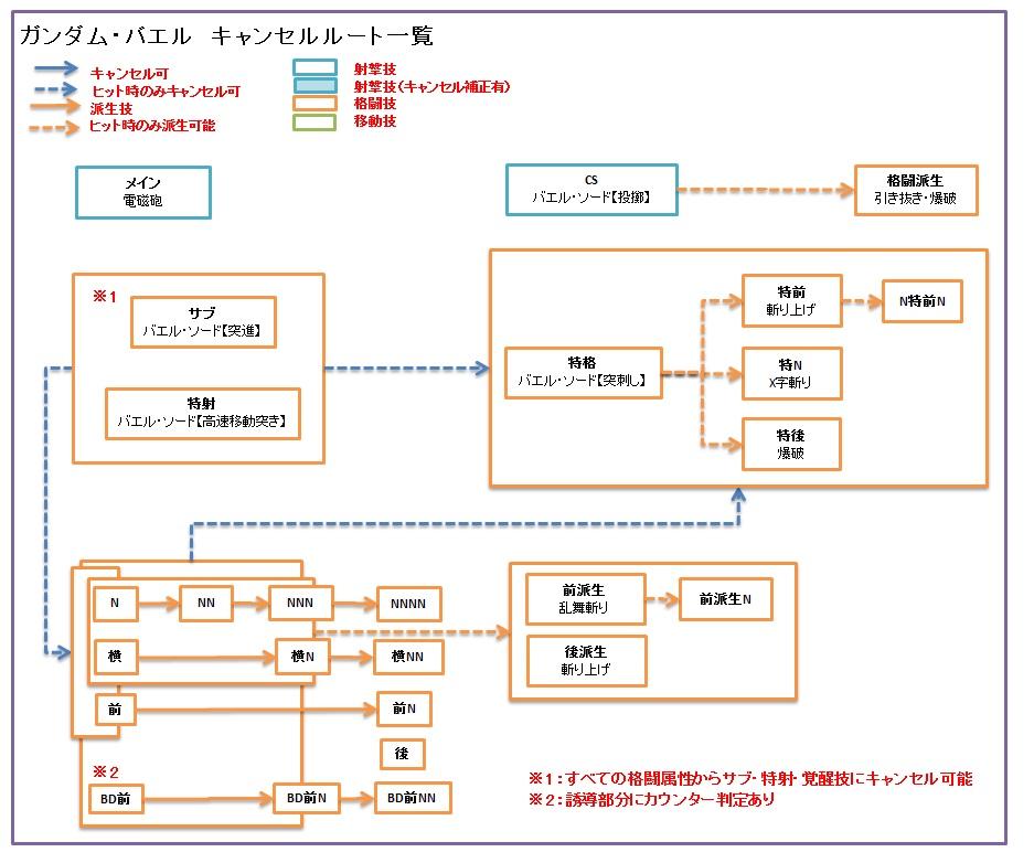 f:id:nosuke0213:20180625011612j:plain
