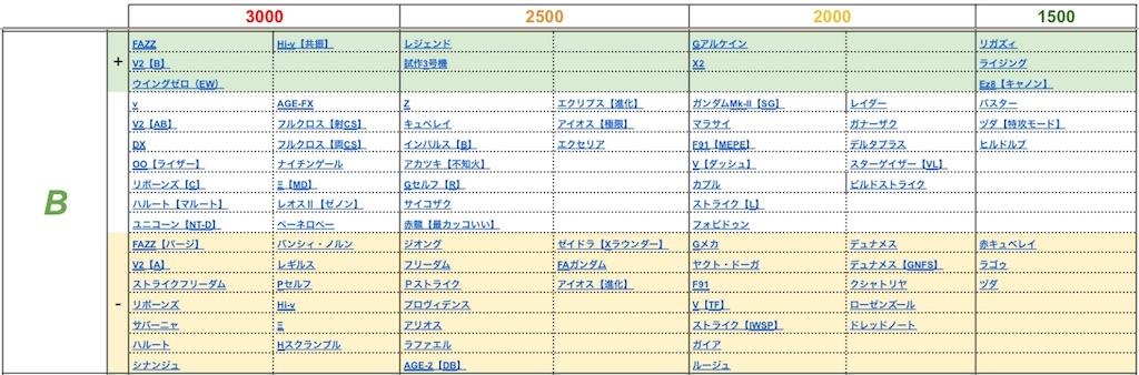 f:id:nosuke0213:20180913010418j:image