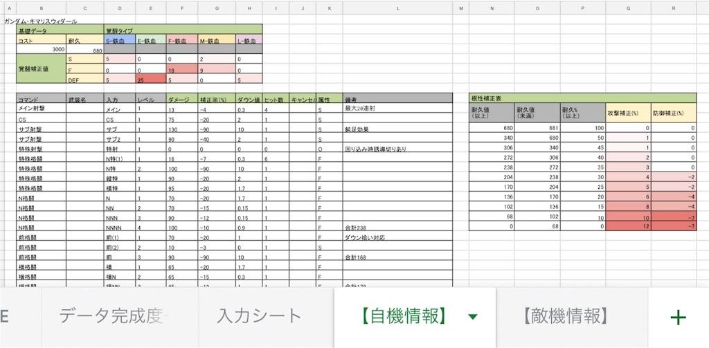 f:id:nosuke0213:20181128181537j:image:w500
