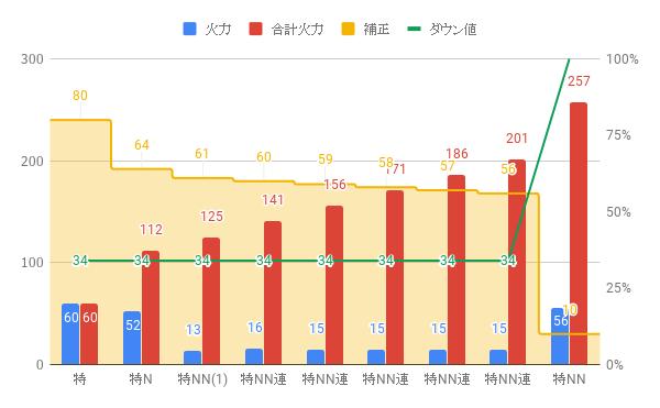 f:id:nosuke0213:20181217014041p:plain