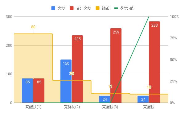 f:id:nosuke0213:20181217015206p:plain