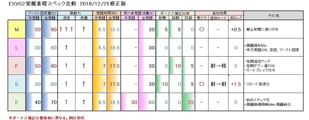 f:id:nosuke0213:20181228185211j:plain