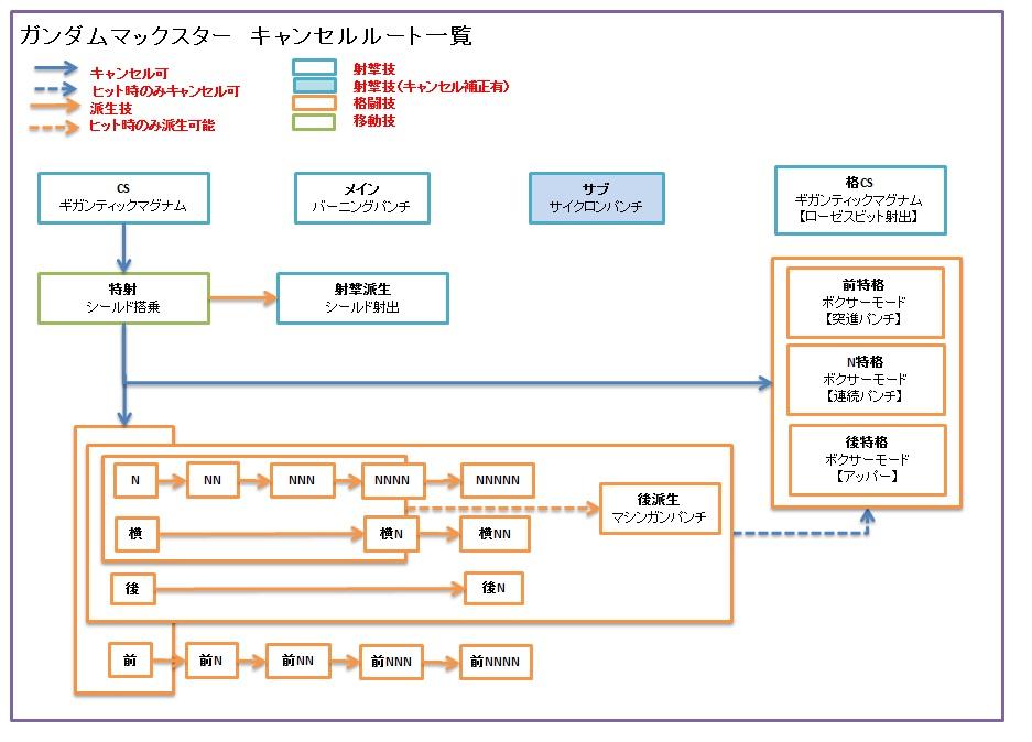 f:id:nosuke0213:20190103135256j:plain