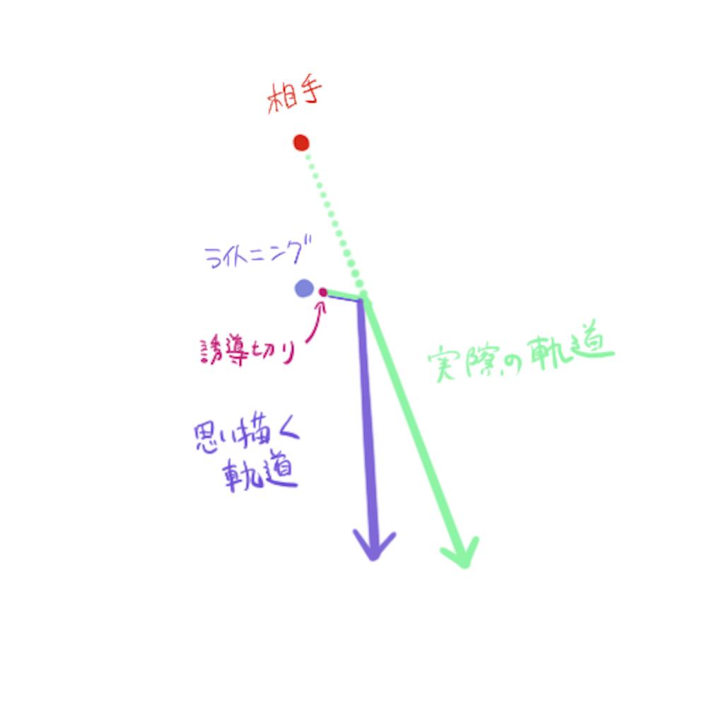 f:id:nosuke0213:20190204073436p:image