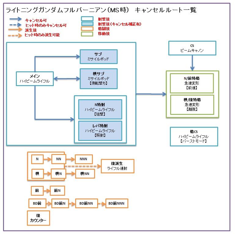 f:id:nosuke0213:20190214000030j:plain
