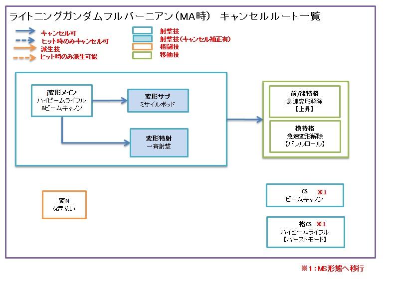 f:id:nosuke0213:20190214000043j:plain