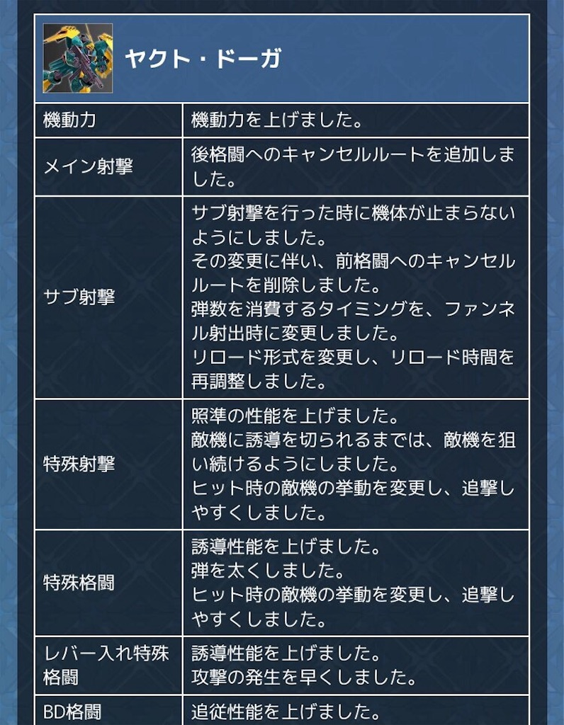 f:id:nosuke0213:20190218085220j:image