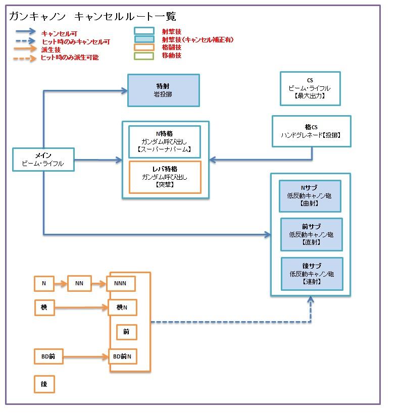 f:id:nosuke0213:20190227010028j:plain