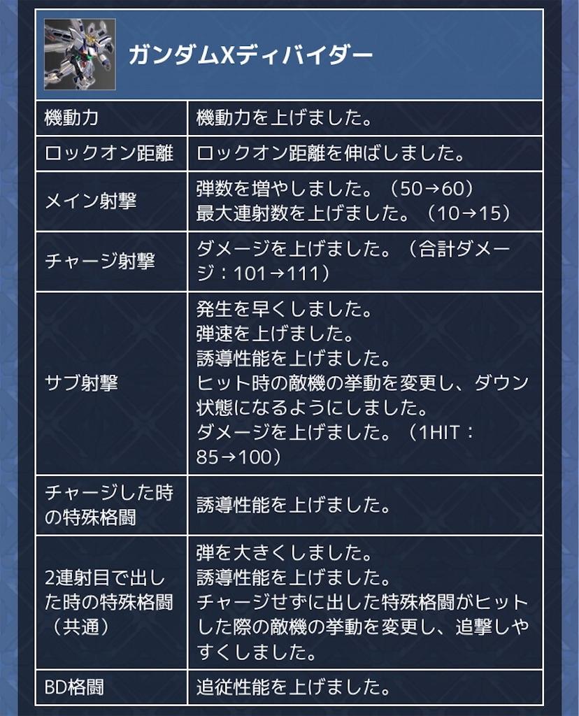 f:id:nosuke0213:20190303122436j:image:w400