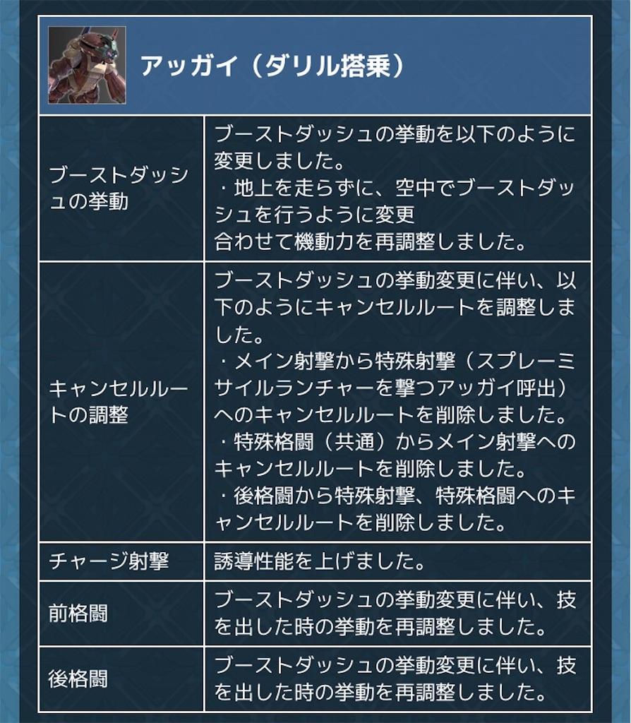 f:id:nosuke0213:20190303122847j:image:w400