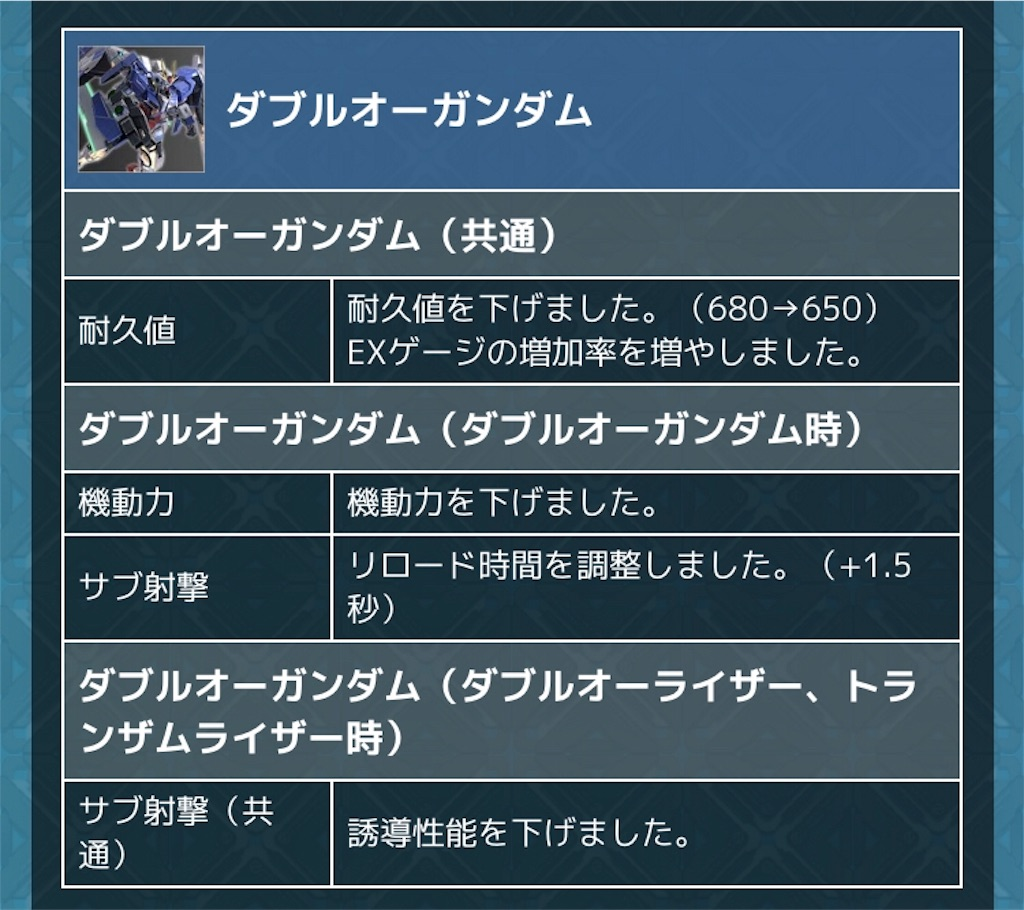 f:id:nosuke0213:20190303122932j:image:w400