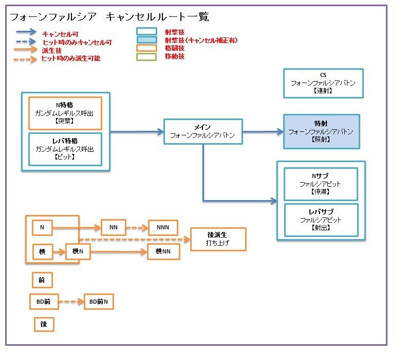 f:id:nosuke0213:20190313022948j:plain