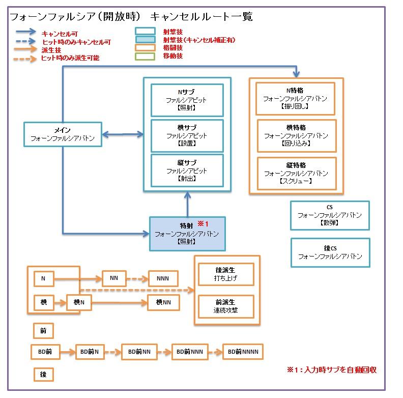 f:id:nosuke0213:20190313023002j:plain
