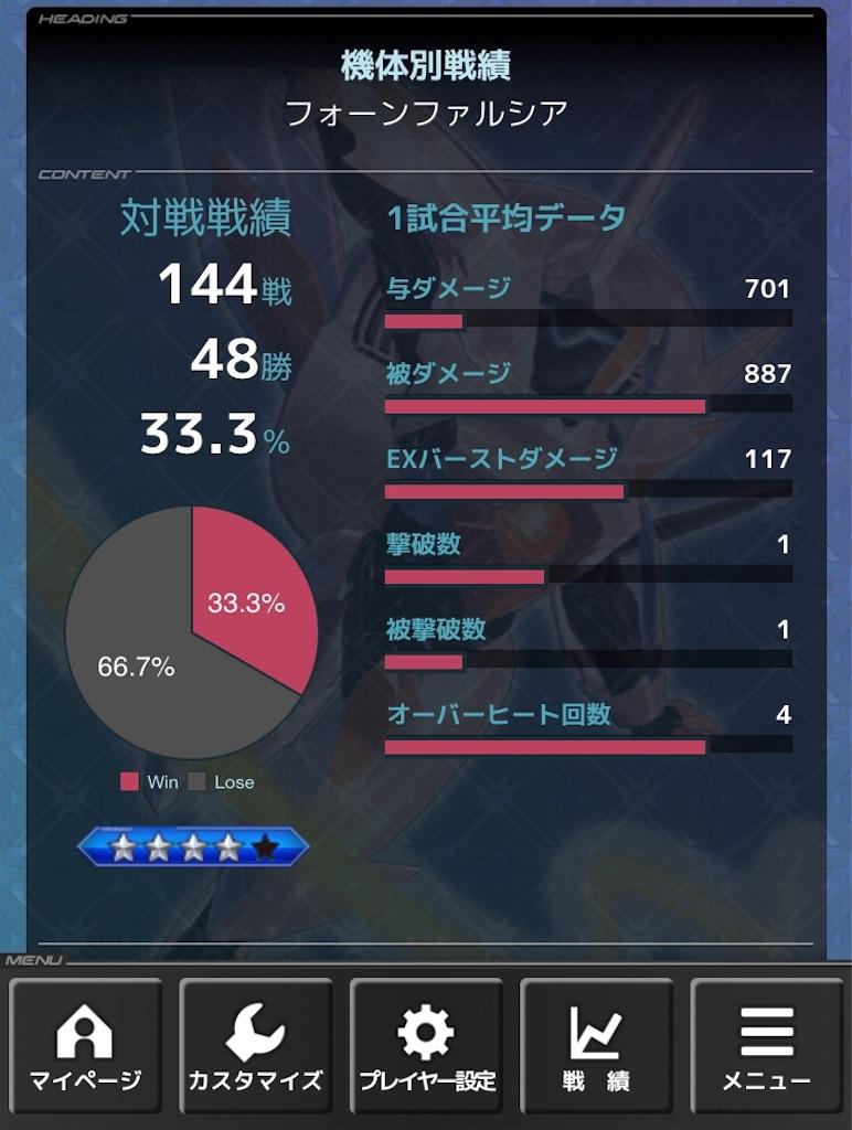 f:id:nosuke0213:20190314070615j:image:w400