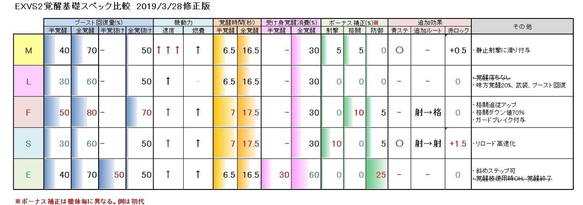 f:id:nosuke0213:20190405012322j:plain