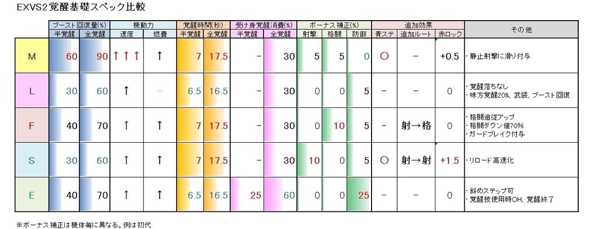 f:id:nosuke0213:20190405020923j:plain